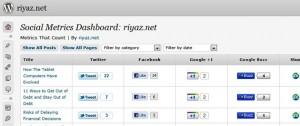 Популярность записей блога в социальных сетях